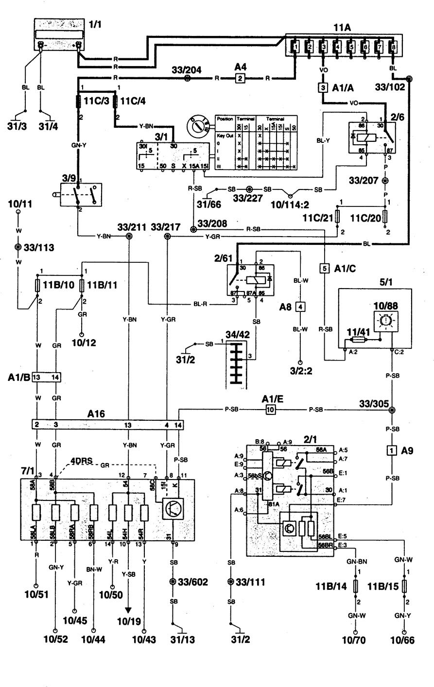 Volvo 960 Wiring Diagram 1995 - Wiring Diagram Filter pose-outlet -  pose-outlet.cosmoristrutturazioni.it | Volvo 960 Wiring Diagram 1995 |  | Cos.Mo. S.r.l.