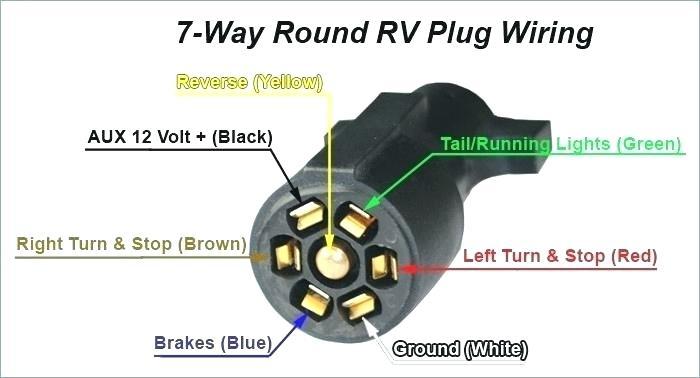 Tr 5285 Trailer Plug Wiring Diagram Also Hopkins 7 Pin Trailer Wiring Diagram Download Diagram