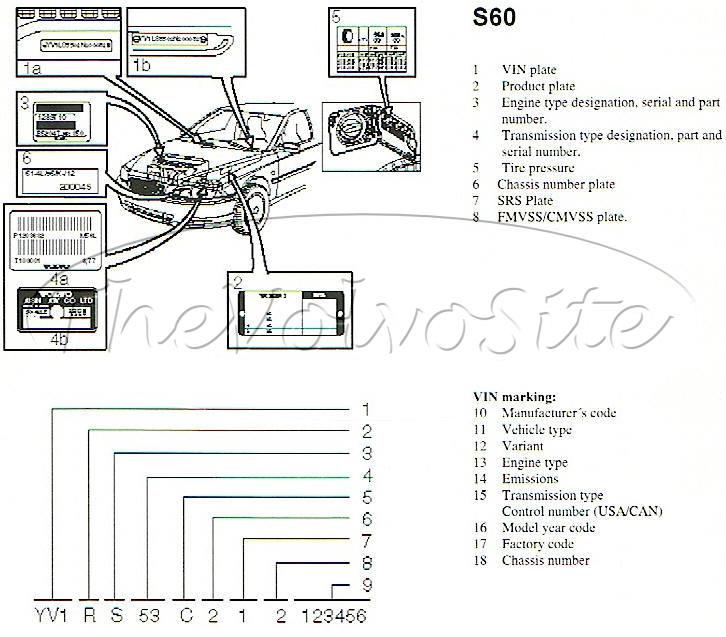 2001 volvo air bag schematics  1949 oldsmobile wiring