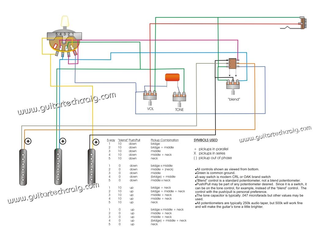 Peachy Martin Guitar Wiring Diagram Further 5 Way Switch Wiring Diagram Wiring Cloud Hemtshollocom