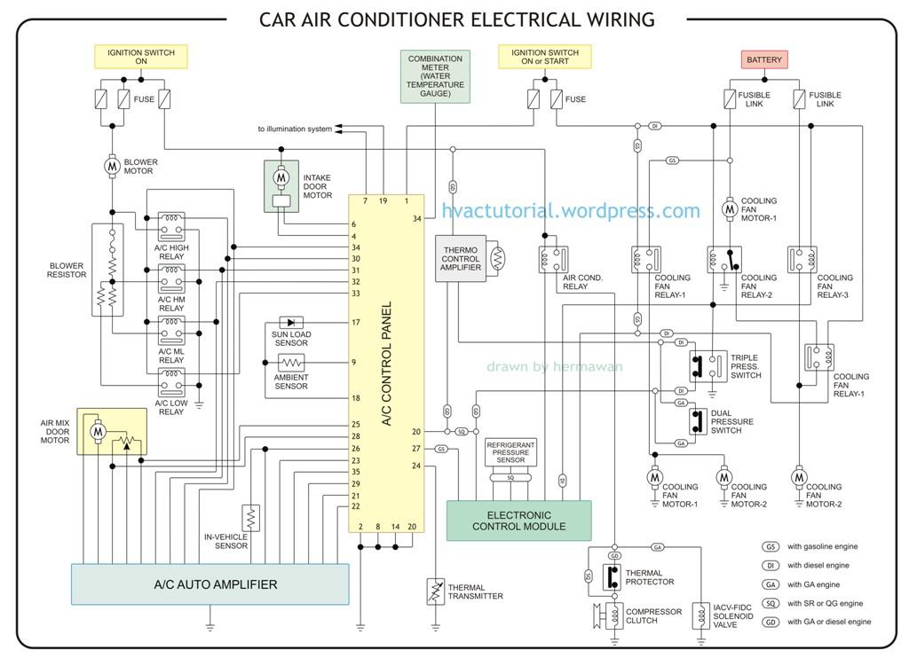 Super Car Air Conditioner Electrical Wiring Hermawans Blog Wiring Cloud Onicaalyptbenolwigegmohammedshrineorg