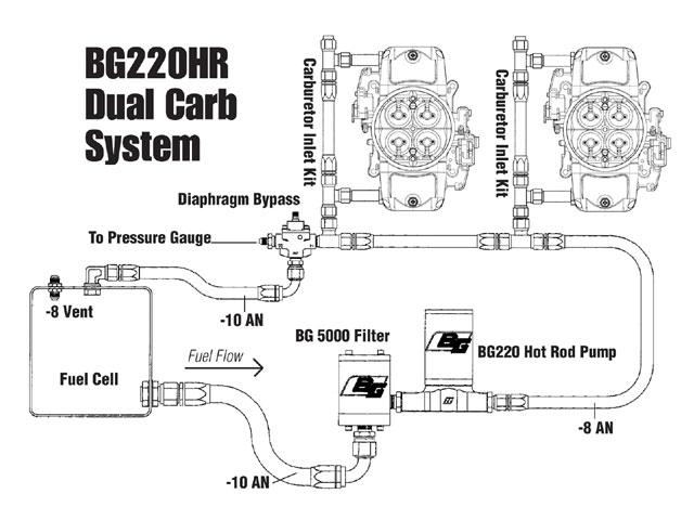 le_3101] high performance fuel system diagram  olyti kapemie mohammedshrine librar wiring 101