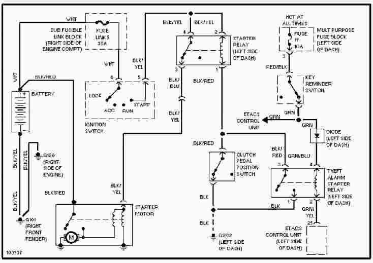 Mitsubishi Magna 1998 Wiring Diagram