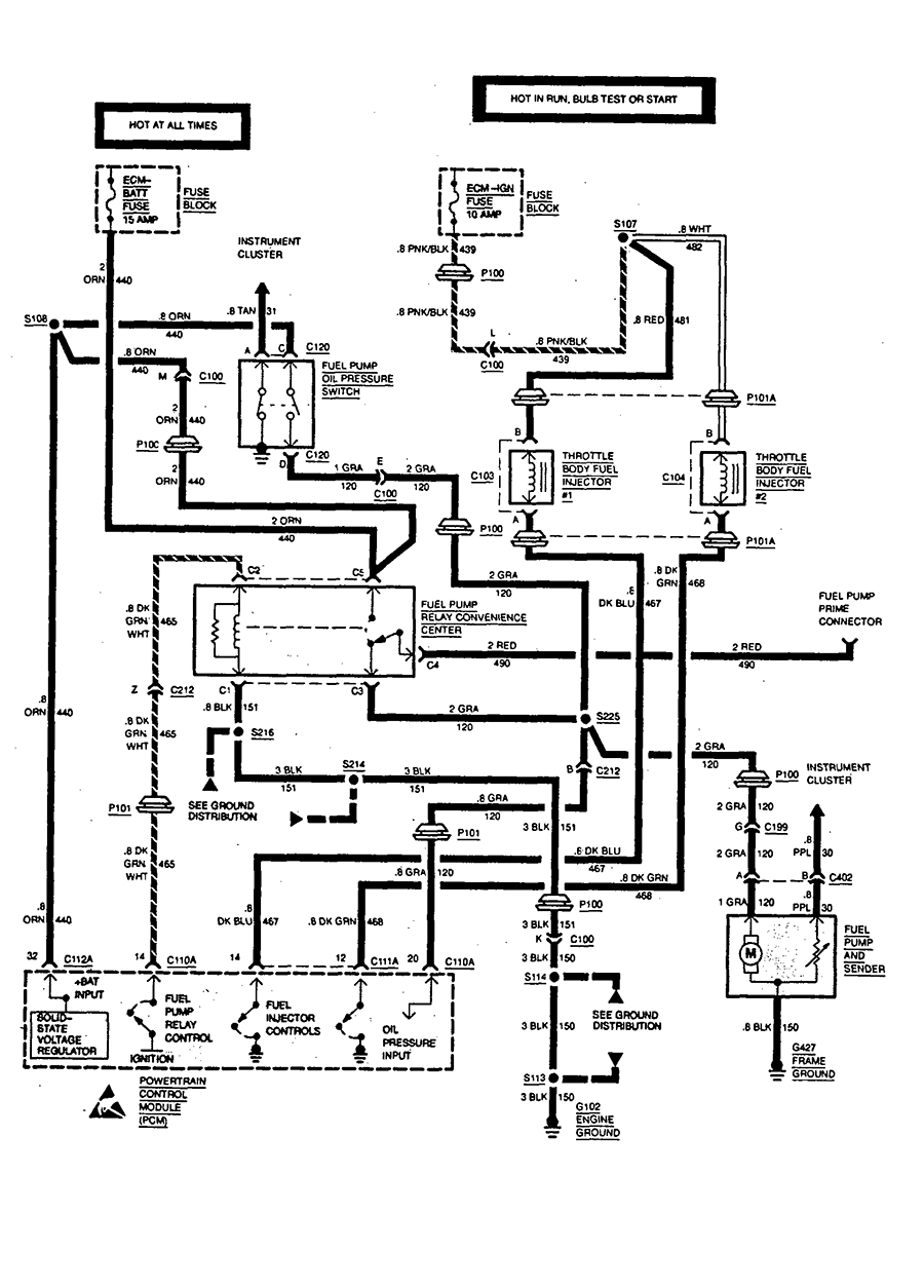 1995 S10 Fuel Pump Wiring Diagram