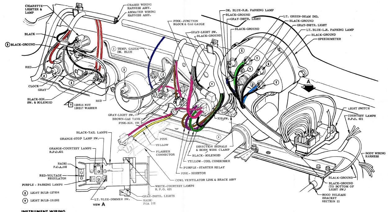 Surprising 72 Corvette Dash Wiring Diagram Data Wiring Diagram Wiring Cloud Ittabisraaidewilluminateatxorg