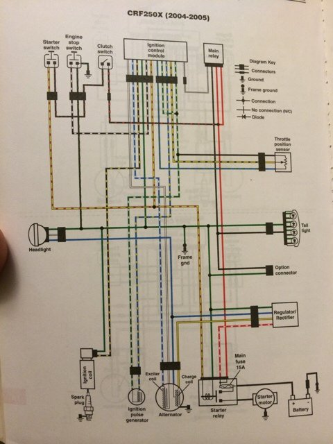 oe_8056] crf250x wiring diagram find image into this blog for guide your  work free diagram  vulg indi stic faun ponge umize hapolo sarc amenti phot oliti pap  mohammedshrine librar wiring 101