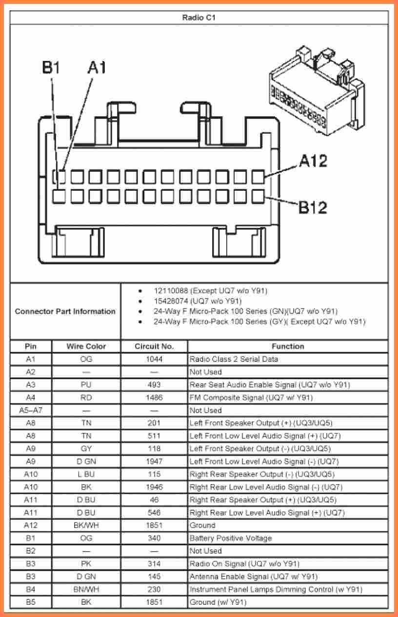 1998 Chevy Blazer Radio Wiring Diagram - Free Freightliner Wiring Diagrams  - 1994-chevys.ati-loro.jeanjaures37.fr | 1998 Chevy Blazer Radio Wiring Diagram |  | Wiring Diagram Resource