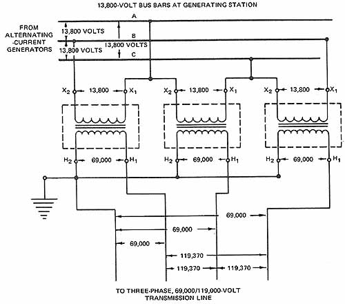 [DIAGRAM_38ZD]  LW_3370] Single Phase Transformer Wiring Connections | Federal Pacific Transformer Wiring Diagram |  | Tzici Inama Mohammedshrine Librar Wiring 101