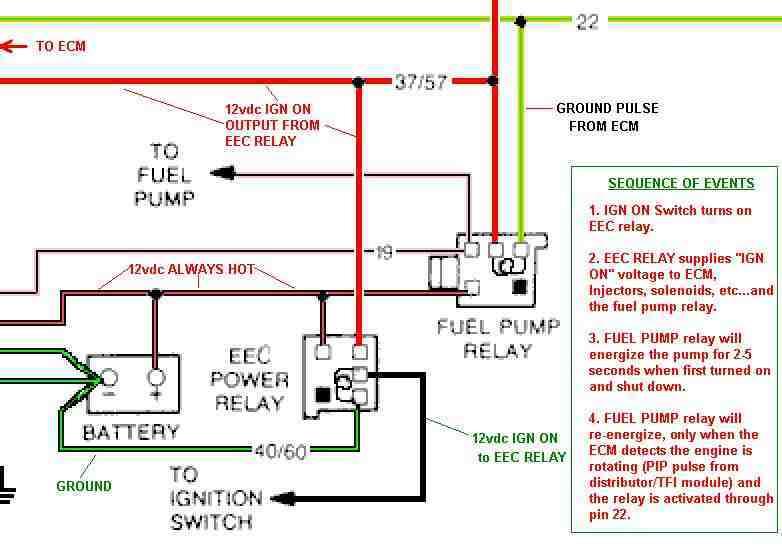 WY_1457] Solenoid Wiring Diagram For 93 Ford Probe Wiring DiagramGreas Hendil Phil Cajos Hendil Mohammedshrine Librar Wiring 101
