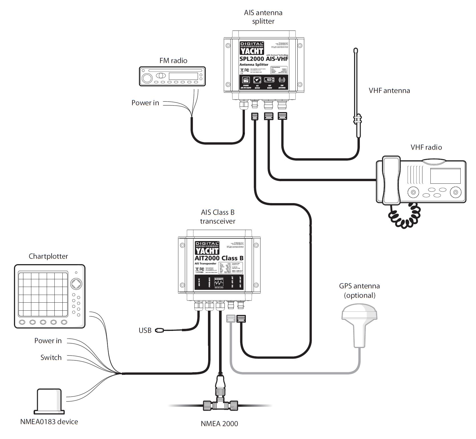 Sea Pro Instrument Wiring Diagram - 2004 Ford F 150 Starter Fuse Diagram -  fuses-boxs.yenpancane.jeanjaures37.frWiring Diagram Resource