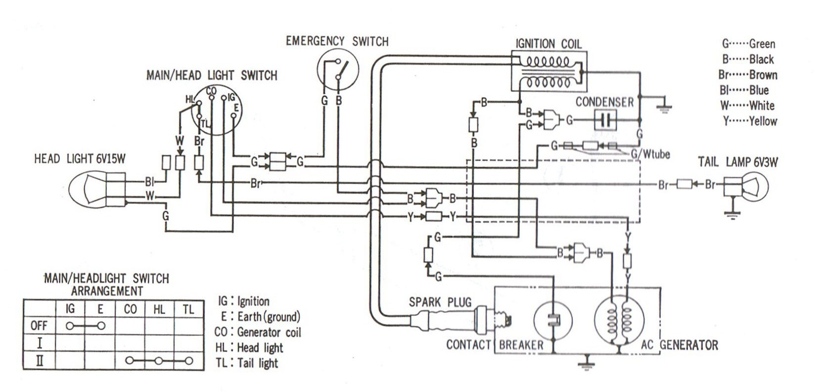 Honda Trx 90 Wiring Diagram - Wiring Diagram mere-location -  mere-location.erbapersa.it | Trx 90 Wiring Diagram |  | erbapersa.it