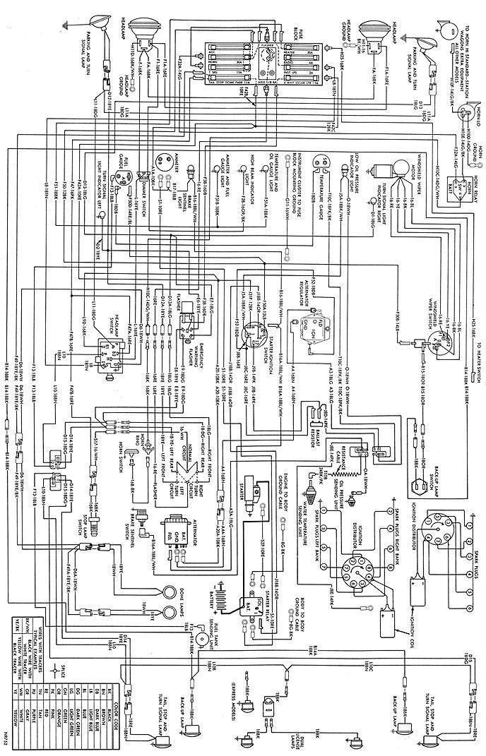 SW_8076] 1985 Dodge Ramcharger Wiring Wiring DiagramIness Semec Mohammedshrine Librar Wiring 101