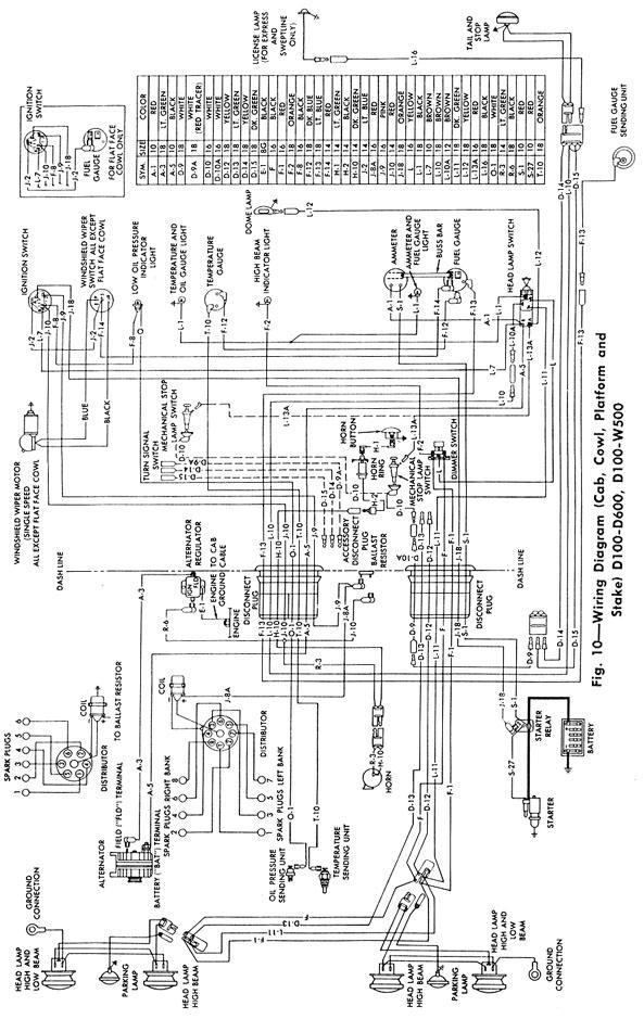Magnificent Dodge D100 Wiring Diagram Wiring Diagram Wiring Cloud Biosomenaidewilluminateatxorg