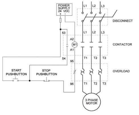 Swell Overload Relays Contactors Overloads Product Guides Wiring Cloud Ittabpendurdonanfuldomelitekicepsianuembamohammedshrineorg