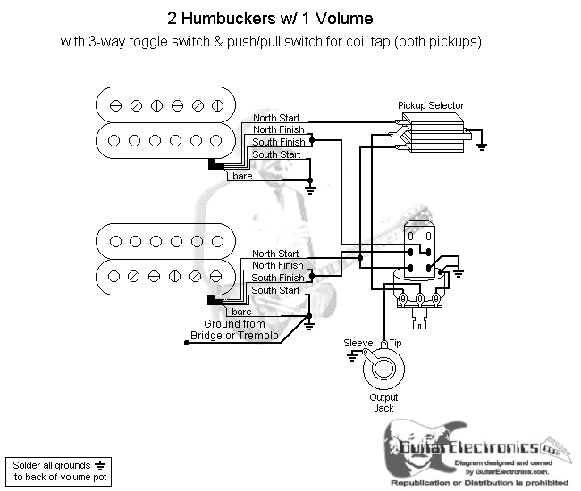 humbucker coil tap wiring diagram rc 8408  guitar wiring on wiring a bare knuckle to coil split free  guitar wiring on wiring a bare knuckle