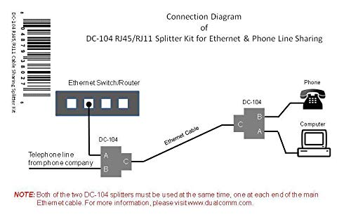 Phenomenal Amazon Com Dualcomm Rj45 Rj11 Cable Sharing Kit Connecting Your Wiring Cloud Biosomenaidewilluminateatxorg