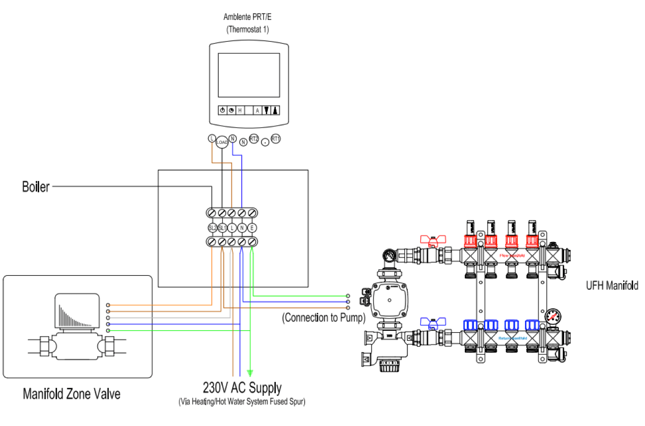 Astonishing Hot Water Boiler Wiring Diagram Wiring Diagram Tutorial Wiring Cloud Licukaidewilluminateatxorg