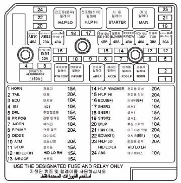 Fuse Box For 2009 Sonata - 1971 Ford F 250 Ignition Wiring Schematic for  Wiring Diagram SchematicsWiring Diagram Schematics