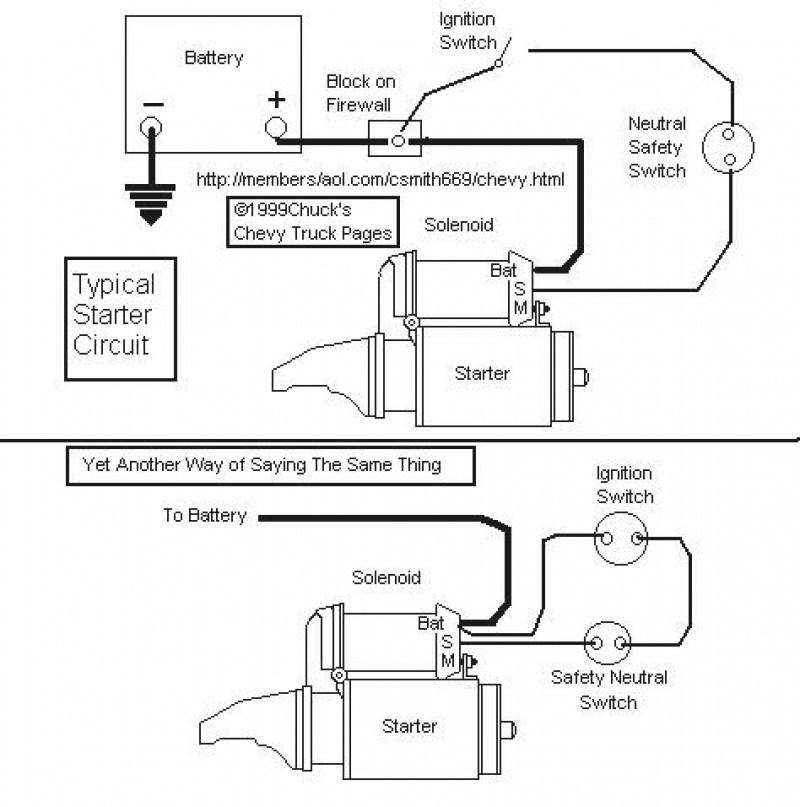 df_3621] 350 chevy engine parts diagram wedocable free diagram  ivoro vira mohammedshrine librar wiring 101