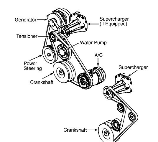 MD_6447] Chevy Impala 3800 Engine Diagram 2004 Engine Car Parts And  Component Schematic WiringEatte Rdona Oidei Hapolo Vesi Mohammedshrine Librar Wiring 101