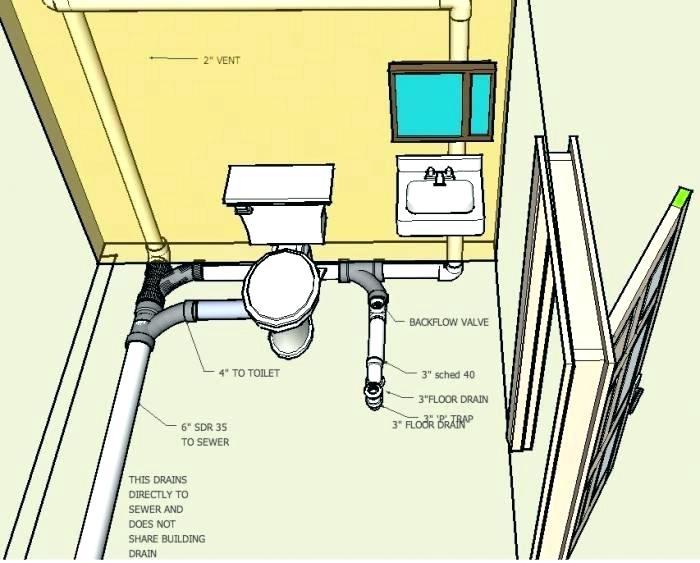 Plumbing Bathroom Sink Drain Size