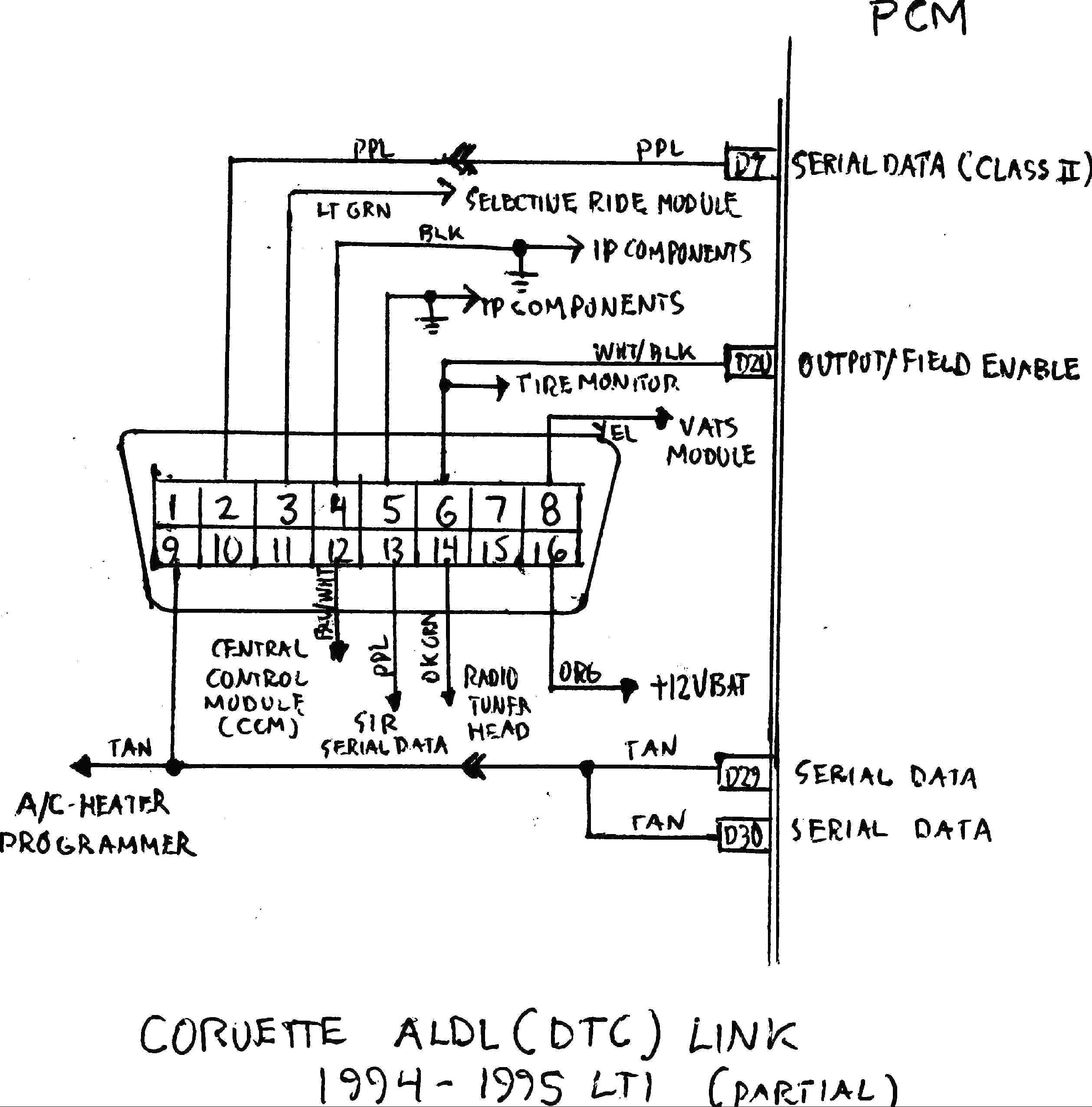 [DHAV_9290]  Aldl Wiring Schematic - Audi 3 0 Engine Diagram -  polarisss.gaya-doe-padu.decorresine.it | Aldl Wiring Diagram |  | Wiring Diagram Resource