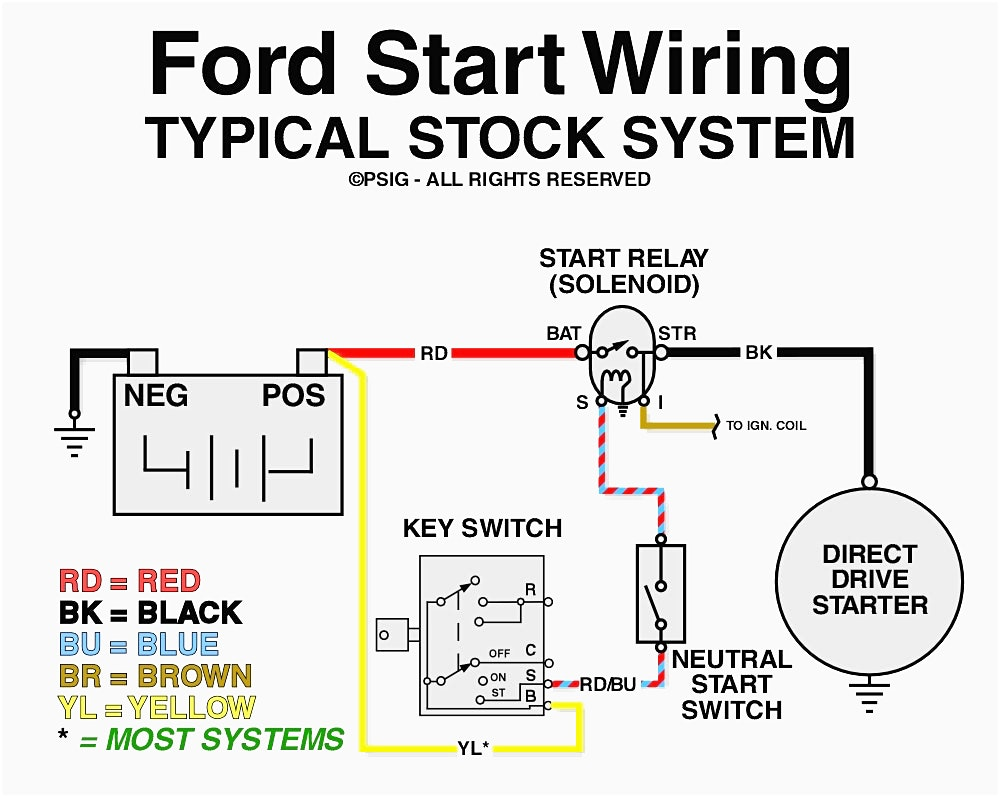 Ford Pinto Starter Wiring Diagram - Wiring Diagram Recent note-zone -  note-zone.cosavedereanapoli.it | Ford Pinto Starter Wiring Diagram |  | note-zone.cosavedereanapoli.it