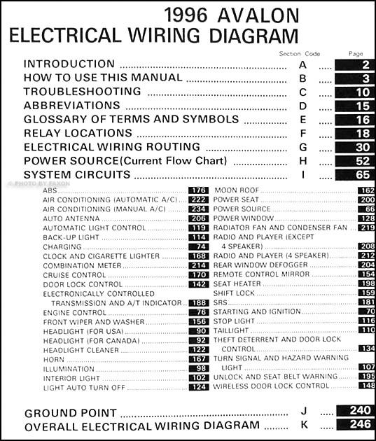 NK_9592] Toyota Avalon Radio Wiring Diagram Likewise Toyota Avalon Stereo Wiring  DiagramAtolo Vulg Sequ Romet Usnes Nful Benkeme Seve Chro Carn Emba Mohammedshrine  Librar Wiring 101