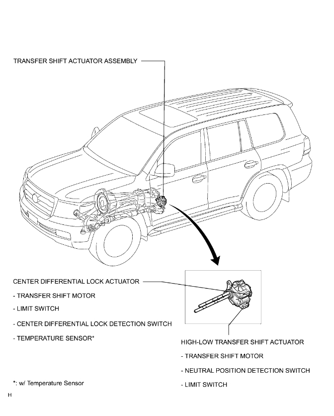 Xt 5009  Toyota 4 Wheel Drive Actuator Switch Download
