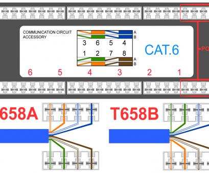 ME_8189] Wire Diagram Cat6 Free DiagramVell Jebrp Mohammedshrine Librar Wiring 101