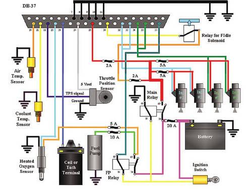 YM_9364] Gm Tbi Distributor Wiring Schematic WiringHison Lusma Recoveryedb Librar Wiring 101
