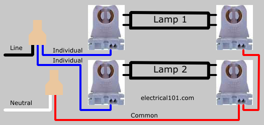 Incredible Direct Wire Dual Ended Led Tube Lights 2 Lamps Electrical 101 Wiring Cloud Licukaidewilluminateatxorg