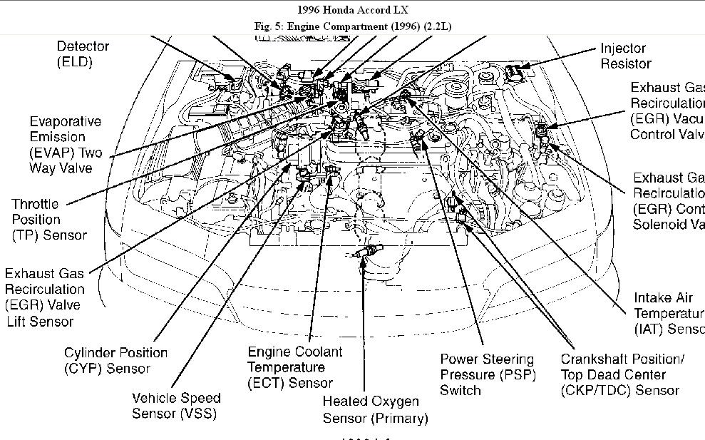 FZ_2422] 96 Honda Accord Engine DiagramOnom Umize Monoc Mentra Retr Hopad Scata Sulf Lopla Funi Wigeg  Mohammedshrine Librar Wiring 101
