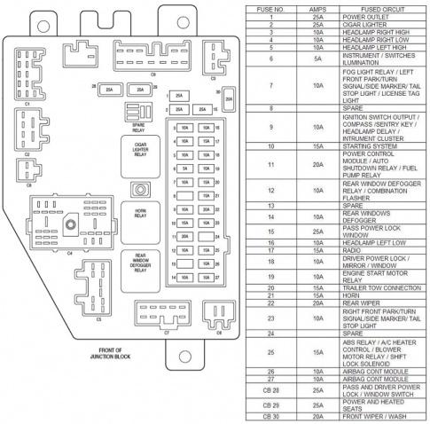 Fuse Box Jeep Cherokee Sport 2000 Wiring Diagram Dive Provider Dive Provider Networkantidiscriminazione It