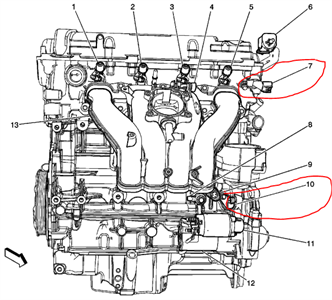 cobalt gm engine diagram - wiring diagram suck-data-a -  suck-data-a.disnar.it  disnar.it
