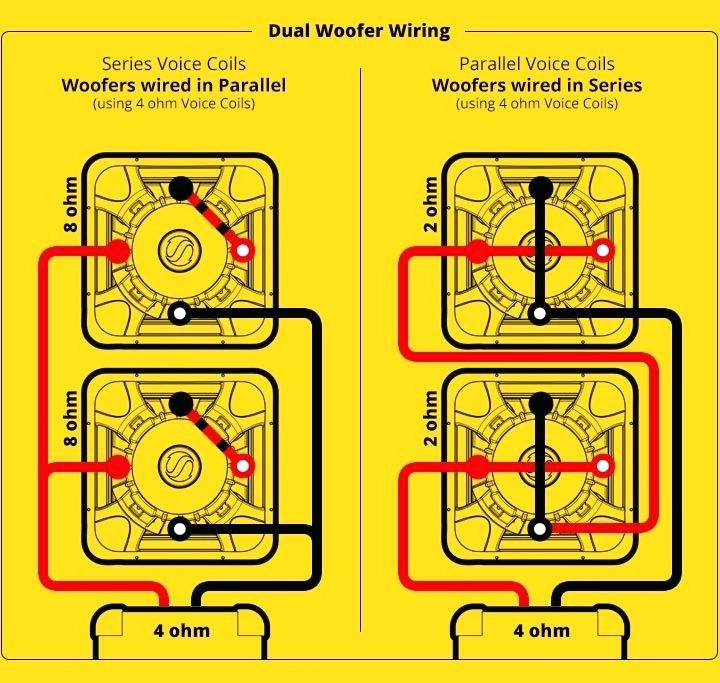 4 Dual 2 Ohm Subwoofer Wiring Diagram / Subwoofer Wiring