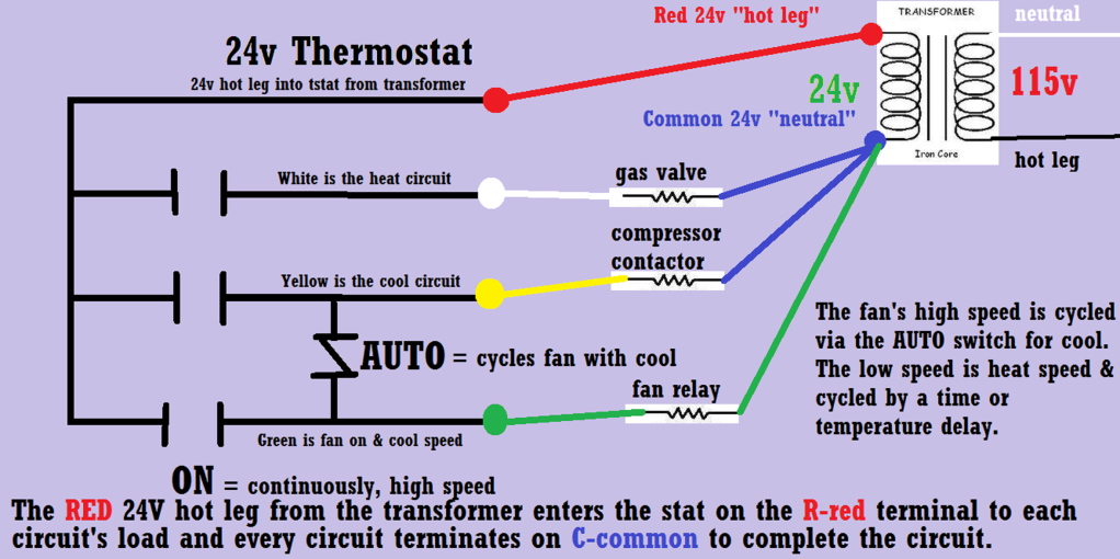 Ac 1736 Thermostat Wiring Diagram Further 4 Wire Thermostat Wiring Diagram