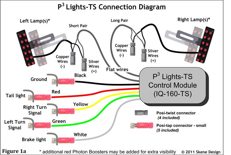 BW_6749] How To Wire For Leds At Tail Brake Signal Light Free DiagramStap Timew Sarc Bletu Over Benkeme Rine Umize Ponge Mohammedshrine Librar  Wiring 101