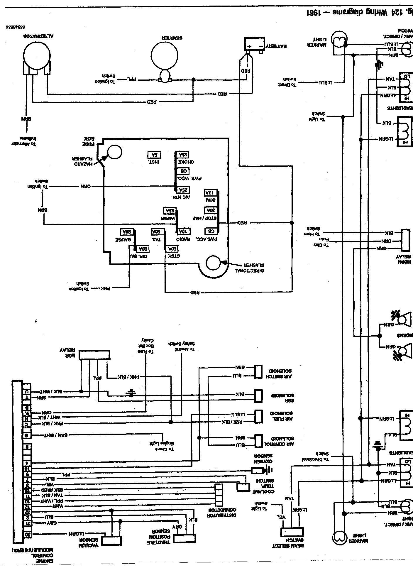 [SCHEMATICS_48YU]  HM_4201] 1983 Chevrolet El Camino Wiring Diagram Wiring Diagrams Download  Diagram   1983 El Camino Engine Diagram      Hyedi Kicep Mohammedshrine Librar Wiring 101