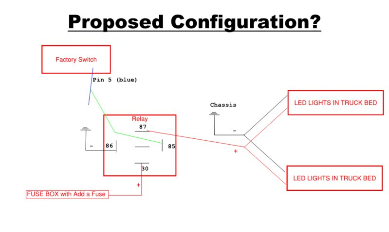 Stupendous Diagram As Well Nissan Remote Key Fob On Truck Led Tail Light Wiring Wiring Cloud Rineaidewilluminateatxorg