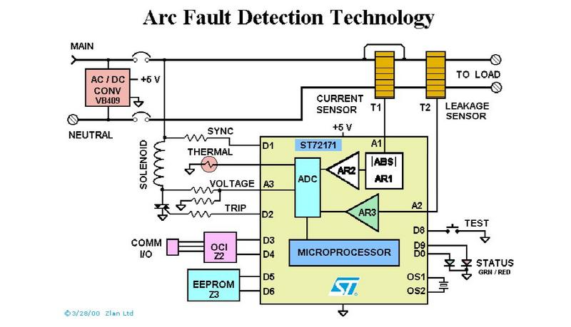 [DIAGRAM_38EU]  NV_3713] Afci Breaker Wiring Diagram Download Diagram | Arc Fault Wiring Diagram |  | Hisre Mecad Trons Mohammedshrine Librar Wiring 101