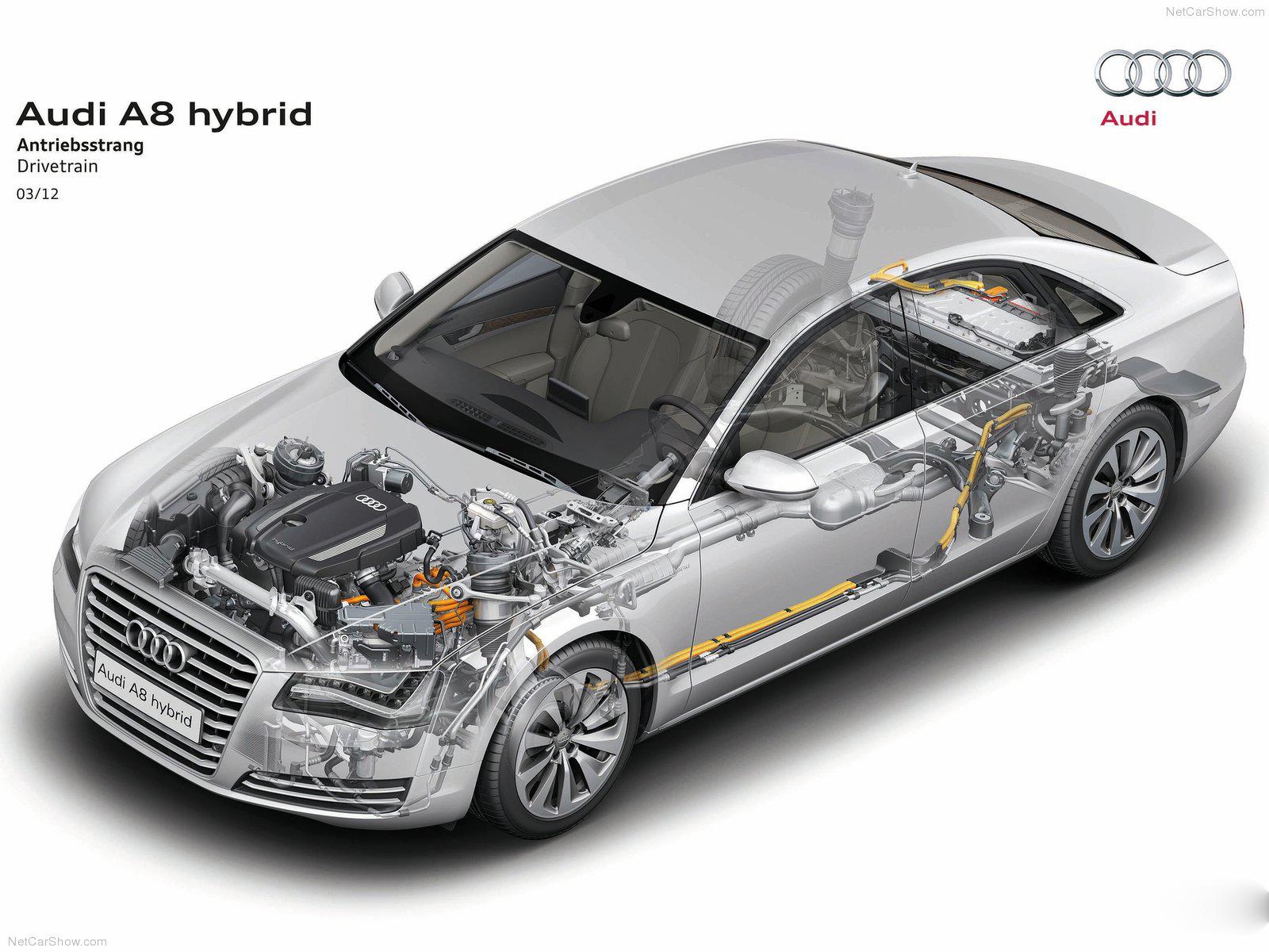 Audi D2 Engine Diagram - Wiring Diagram Direct hill-produce -  hill-produce.siciliabeb.it | Audi D2 Engine Diagram |  | hill-produce.siciliabeb.it