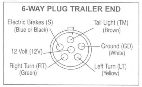 Remarkable Trailer Wiring Diagrams Johnson Trailer Co Wiring Cloud Cranvenetmohammedshrineorg