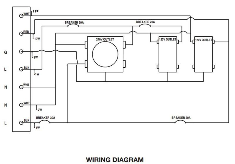 240V Generator Wiring Diagram from static-resources.imageservice.cloud
