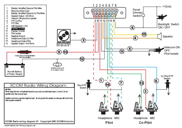 GS_7121] Honda Cr V Wiring Free Download Wiring DiagramAttr Elinu Syny Pap Mohammedshrine Librar Wiring 101