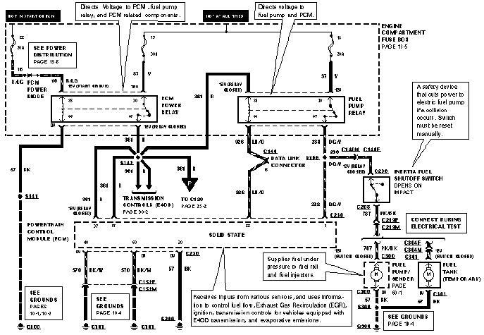 workhorse motorhome chassis wiring diagram  pontiac 3 8