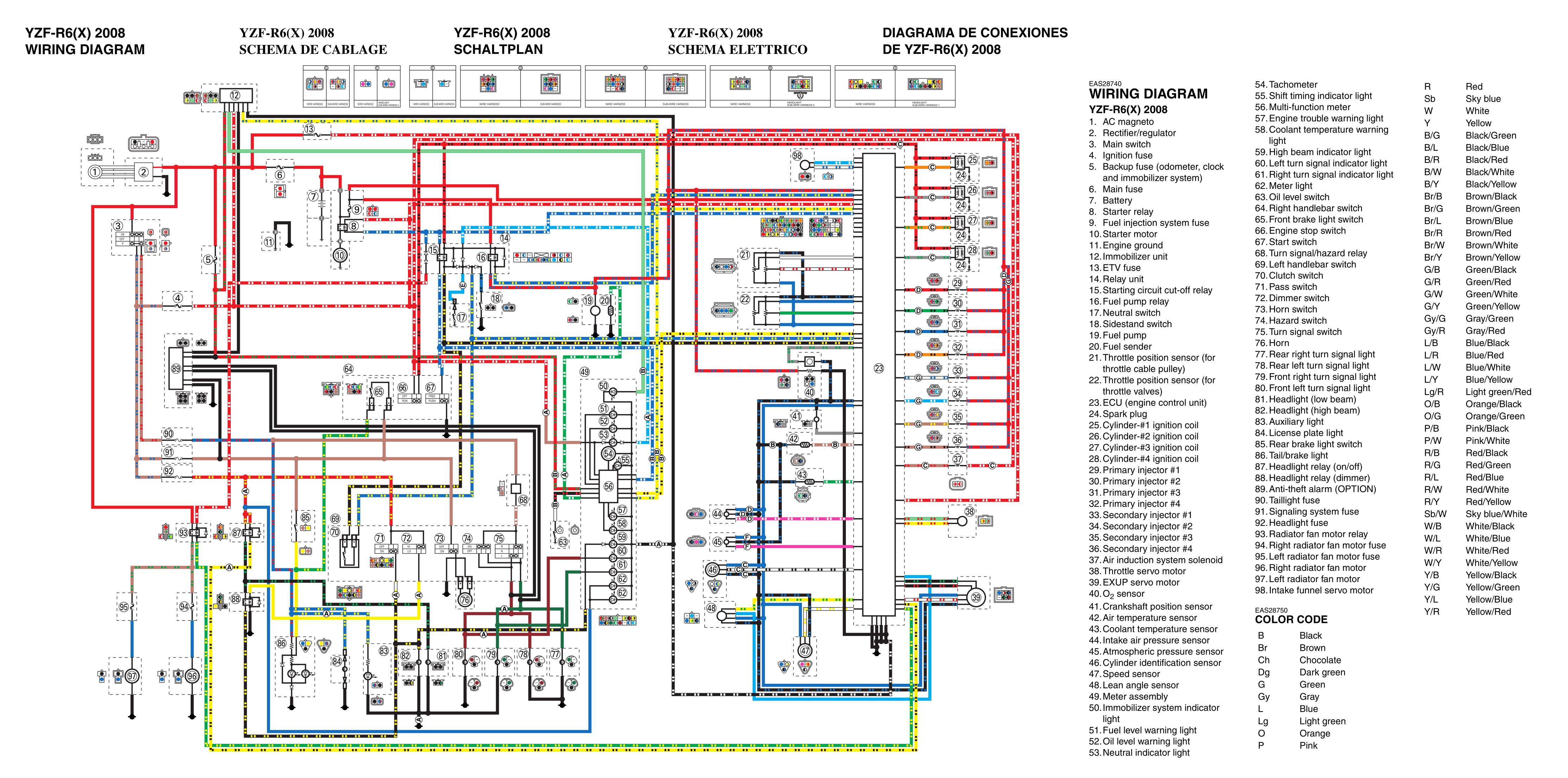 04 R1 Wiring Diagram How To Wire A Light Switch Diagram Hazzardzz Yenpancane Jeanjaures37 Fr