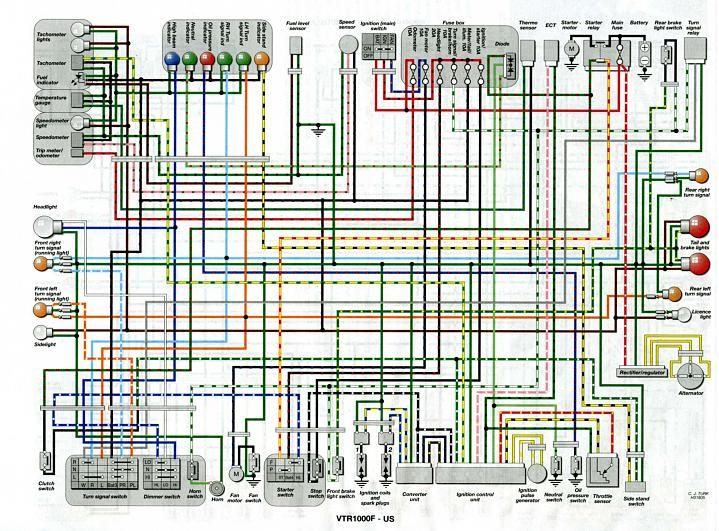 2003 Yamaha Fz1 Wiring Diagram - Wiring Diagram Replace blame-classroom -  blame-classroom.miramontiseo.it | 2003 Yamaha Wiring Diagram |  | blame-classroom.miramontiseo.it
