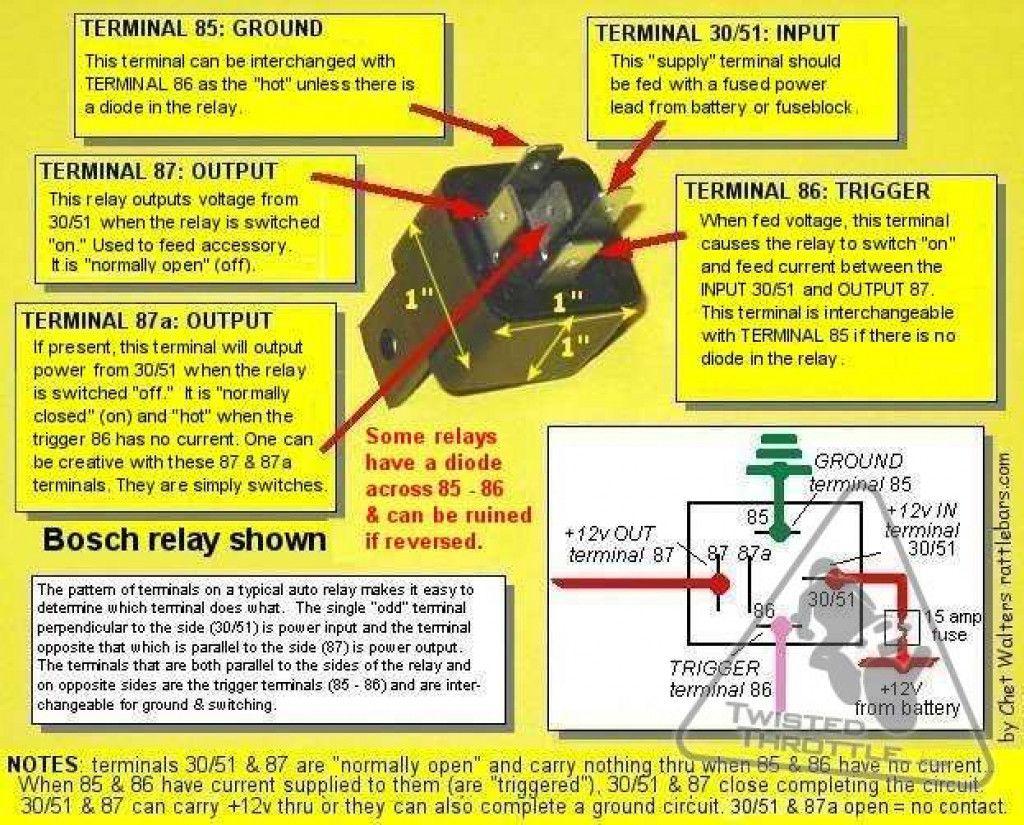 ON_8327] Diagram 30 Bosch Relay Wiring Diagram Bosch Relay Wiring Diagram  Wiring DiagramXlexi Hyedi Garna Mohammedshrine Librar Wiring 101