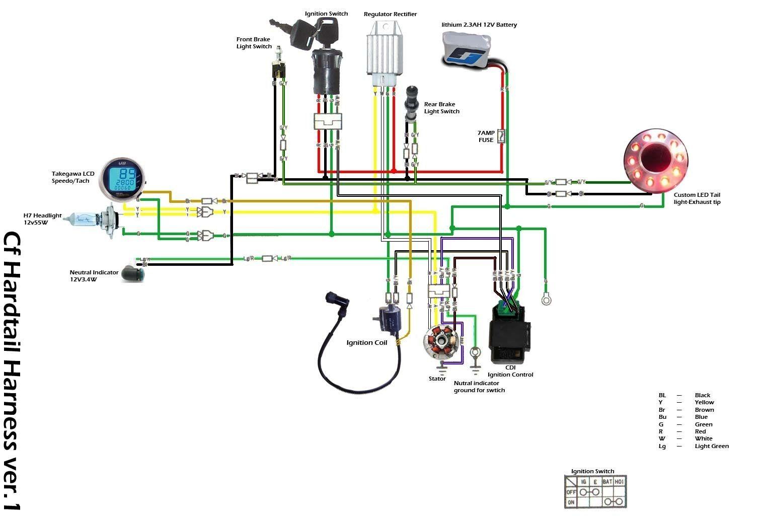 [ZHKZ_3066]  XE_0732] Zongshen Wiring Diagram Get Free Image About Wiring Diagram  Download Diagram | Lifan 200cc Engine Wiring Diagram |  | Arivo Bepta Mohammedshrine Librar Wiring 101